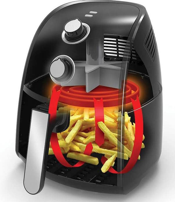 Working System Of An Air Fryer